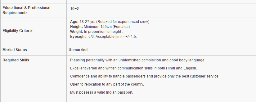 Minimum Requirements For Becoming An Air Hostess